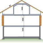 деревянный дом olos214а разрез